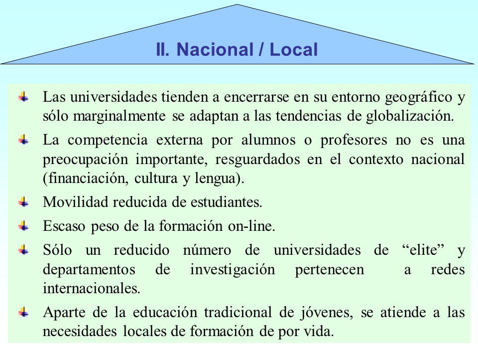 Las universidades tienden a encerrarse en su entorno geográfico y sólo marginalmente se adaptan a las tendencias de globalización. La competencia exte