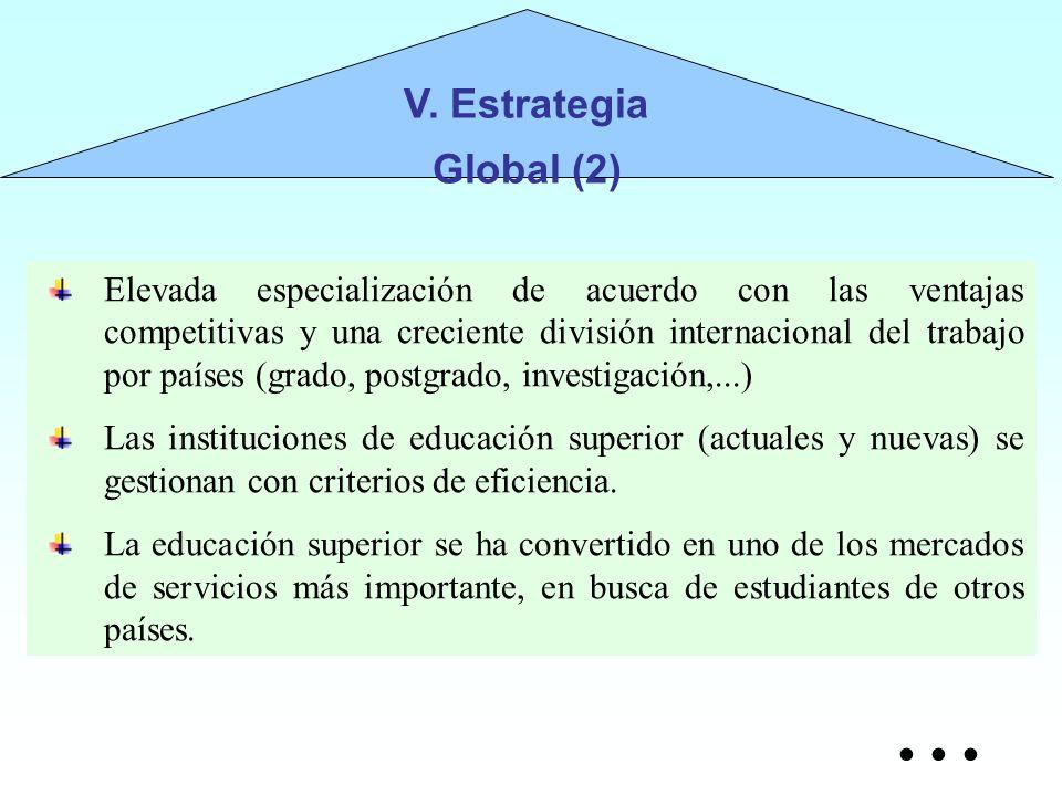 Elevada especialización de acuerdo con las ventajas competitivas y una creciente división internacional del trabajo por países (grado, postgrado, inve