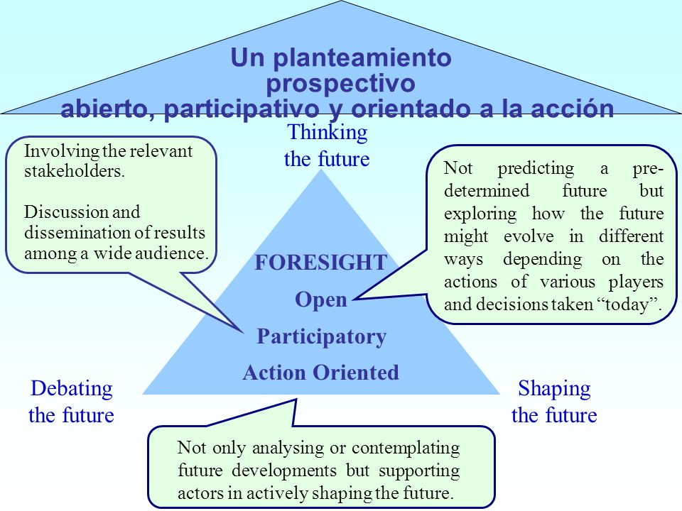 FORESIGHT Open Participatory Action Oriented Not predicting a pre- determined future but exploring how the future might evolve in different ways depending on the actions of various players and decisions taken today.