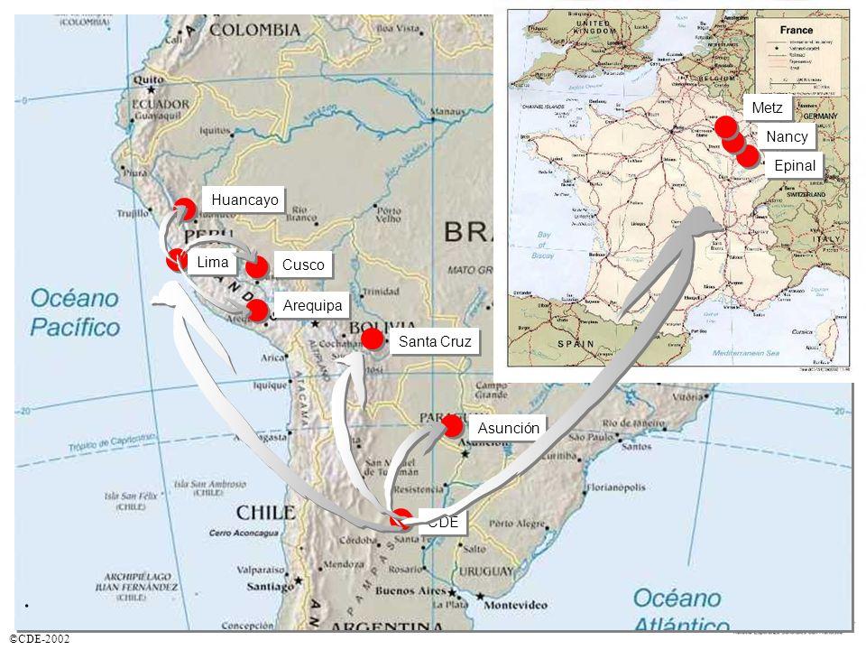 ©CDE-2002 Actividades Internacionales Ciudades donde se prestaron Servicios del CDE Asunción Santa Cruz Lima Arequipa Cusco Huancayo CDE Epinal Metz N