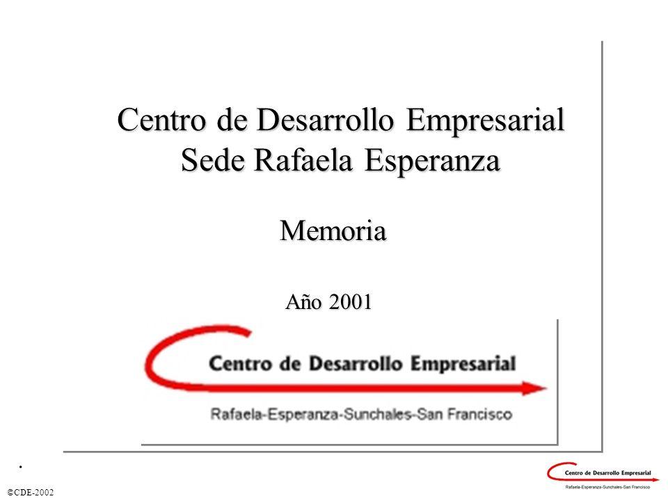 ©CDE-2002 Memoria Centro de Desarrollo Empresarial Sede Rafaela Esperanza Año 2001.