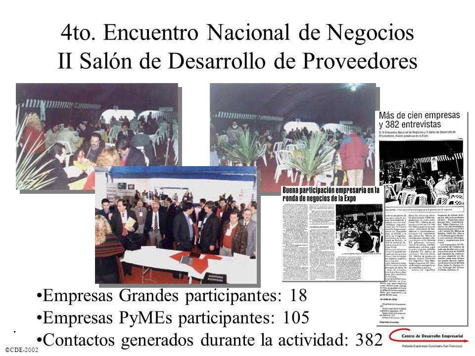 ©CDE-2002 4to. Encuentro Nacional de Negocios II Salón de Desarrollo de Proveedores Empresas Grandes participantes: 18 Empresas PyMEs participantes: 1