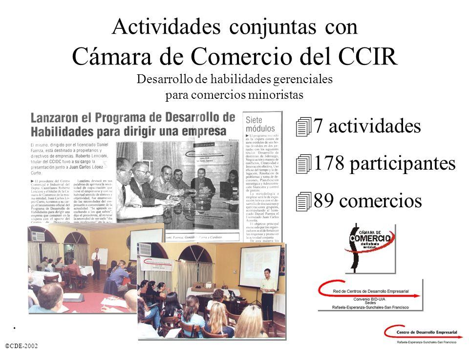 ©CDE-2002 Actividades conjuntas con Cámara de Comercio del CCIR Desarrollo de habilidades gerenciales para comercios minoristas 47 actividades 4178 participantes 489 comercios.