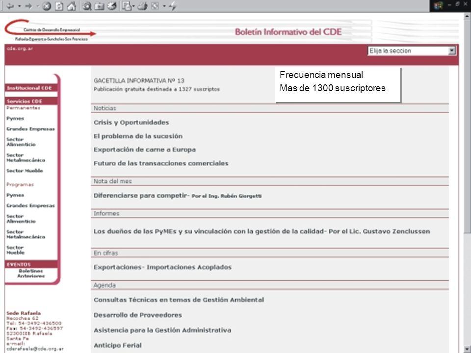 ©CDE-2002 CDE Información Boletín Electrónico Mensual Frecuencia mensual Mas de 1300 suscriptores Frecuencia mensual Mas de 1300 suscriptores.