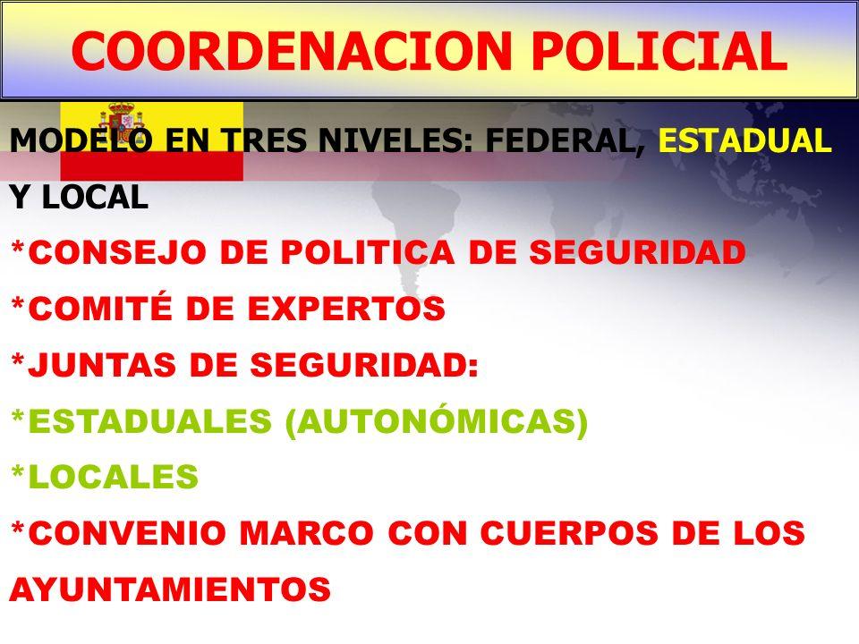 COORDENACION POLICIAL MODELO EN TRES NIVELES: FEDERAL, ESTADUAL Y LOCAL *CONSEJO DE POLITICA DE SEGURIDAD *COMITÉ DE EXPERTOS *JUNTAS DE SEGURIDAD: *E