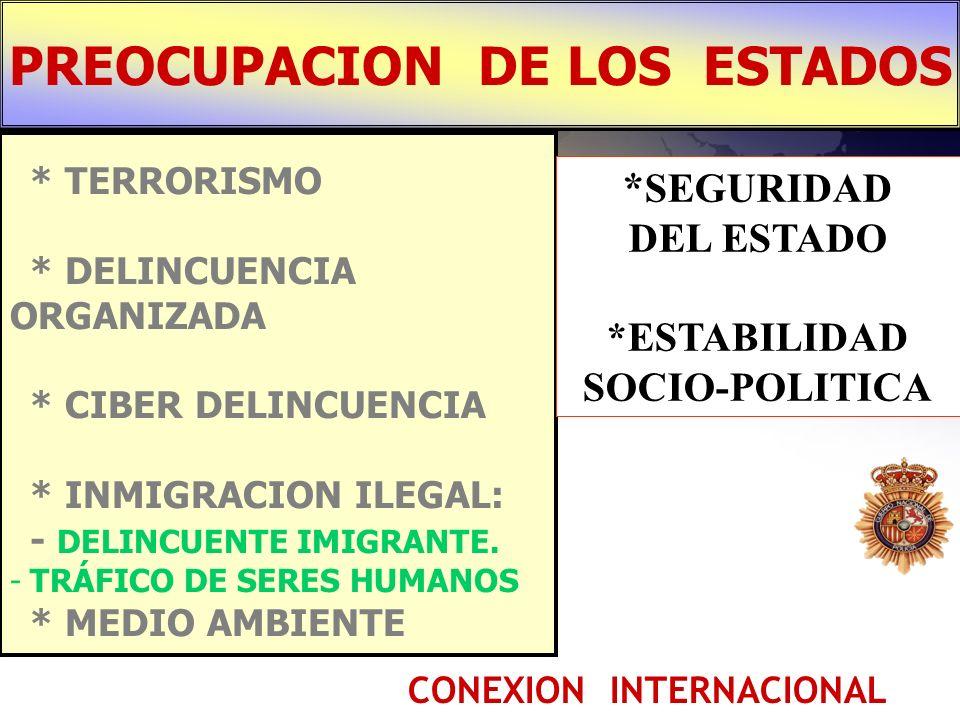 * TERRORISMO * DELINCUENCIA ORGANIZADA * CIBER DELINCUENCIA * INMIGRACION ILEGAL: - DELINCUENTE IMIGRANTE. -TRÁFICO DE SERES HUMANOS * MEDIO AMBIENTE