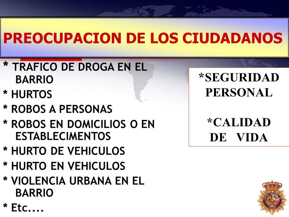 PREOCUPACION DE LOS CIUDADANOS * TRAFICO DE DROGA EN EL BARRIO * HURTOS * ROBOS A PERSONAS * ROBOS EN DOMICILIOS O EN ESTABLECIMENTOS * HURTO DE VEHIC