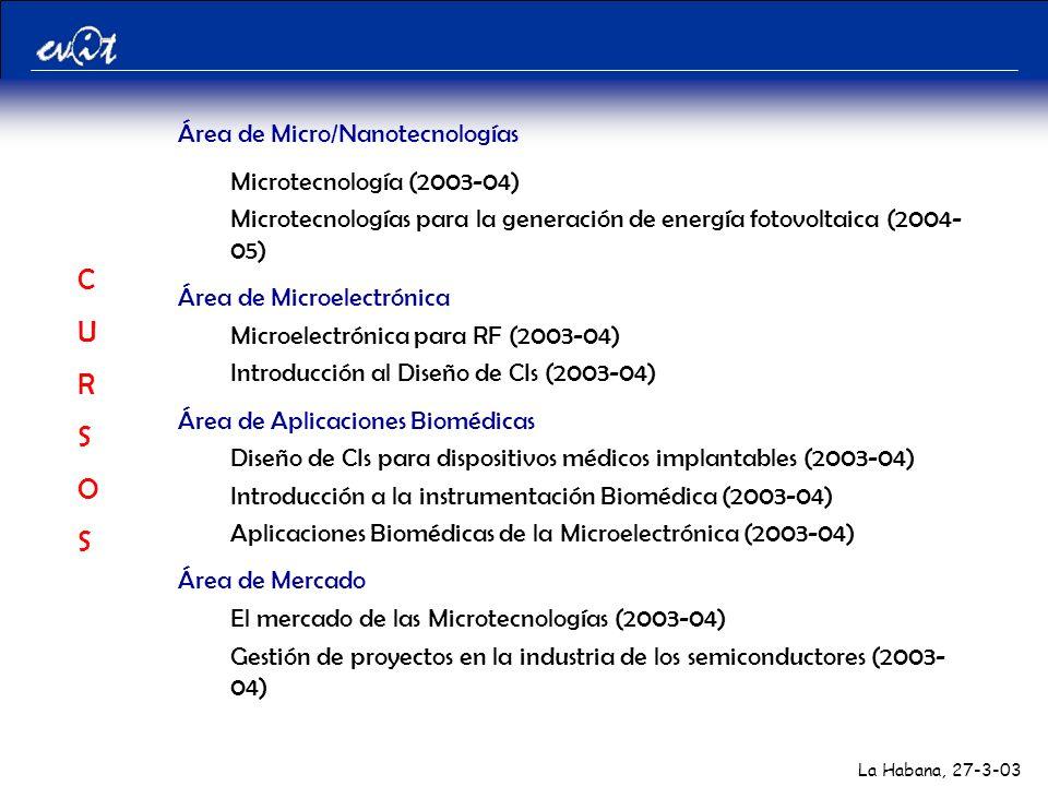 La Habana, 27-3-03 CURSOS CURSOS Área de Micro/Nanotecnologías Microtecnología (2003-04) Microtecnologías para la generación de energía fotovoltaica (2004- 05) Área de Microelectrónica Microelectrónica para RF (2003-04) Introducción al Diseño de CIs (2003-04) Área de Aplicaciones Biomédicas Diseño de CIs para dispositivos médicos implantables (2003-04) Introducción a la instrumentación Biomédica (2003-04) Aplicaciones Biomédicas de la Microelectrónica (2003-04) Área de Mercado El mercado de las Microtecnologías (2003-04) Gestión de proyectos en la industria de los semiconductores (2003- 04)