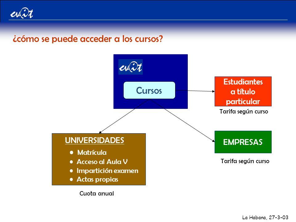 La Habana, 27-3-03 UNIVERSIDADES Matrícula Acceso al Aula V Impartición examen Actas propias Cuota anual Cursos ¿cómo se puede acceder a los cursos.