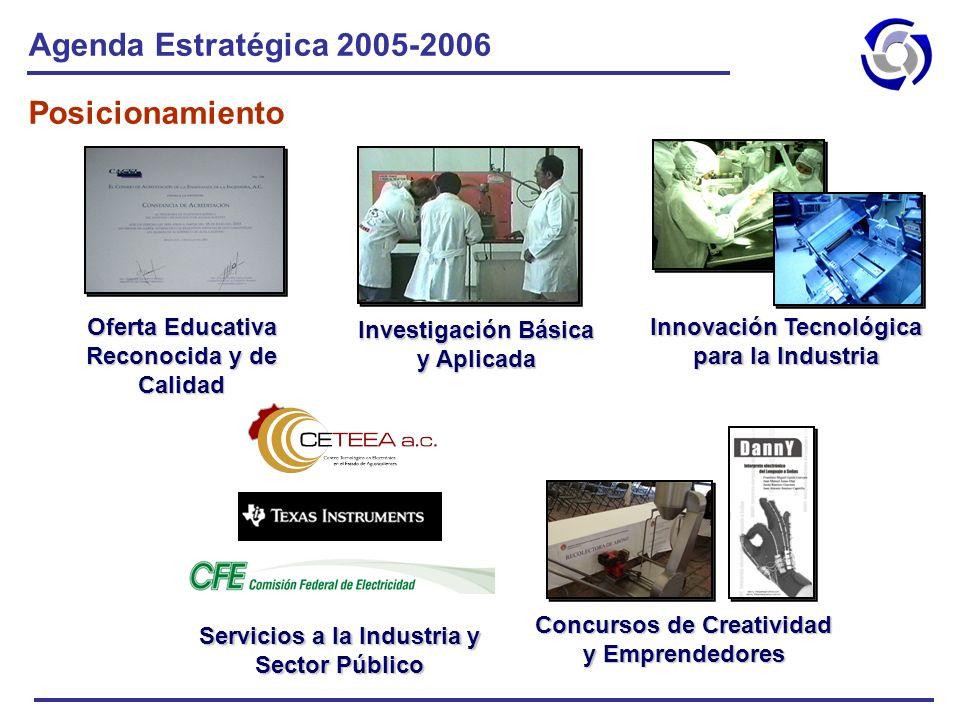 Agenda Estratégica 2005-2006 Posicionamiento Oferta Educativa Reconocida y de Calidad Innovación Tecnológica para la Industria Investigación Básica y
