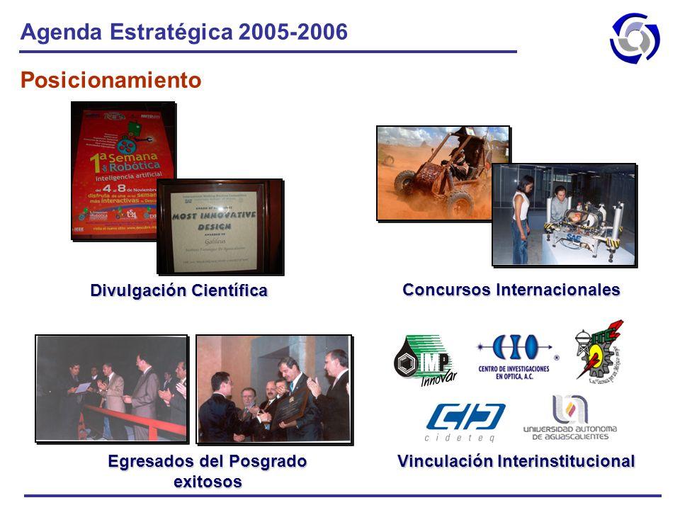 Agenda Estratégica 2005-2006 Posicionamiento Concursos Internacionales Egresados del Posgrado exitosos Divulgación Científica Vinculación Interinstitu