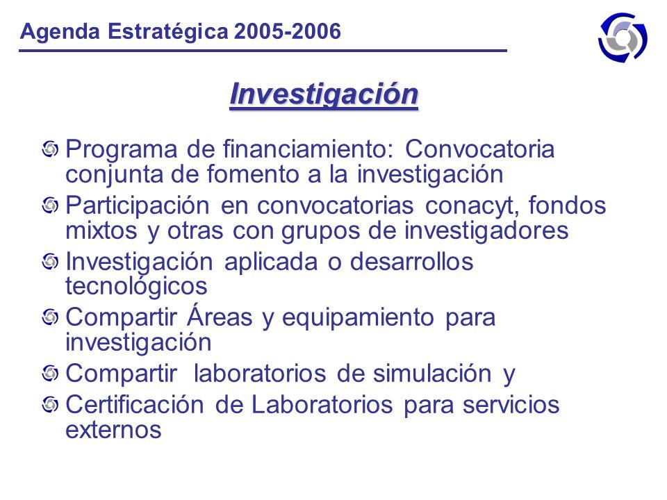 Investigación Programa de financiamiento: Convocatoria conjunta de fomento a la investigación Participación en convocatorias conacyt, fondos mixtos y