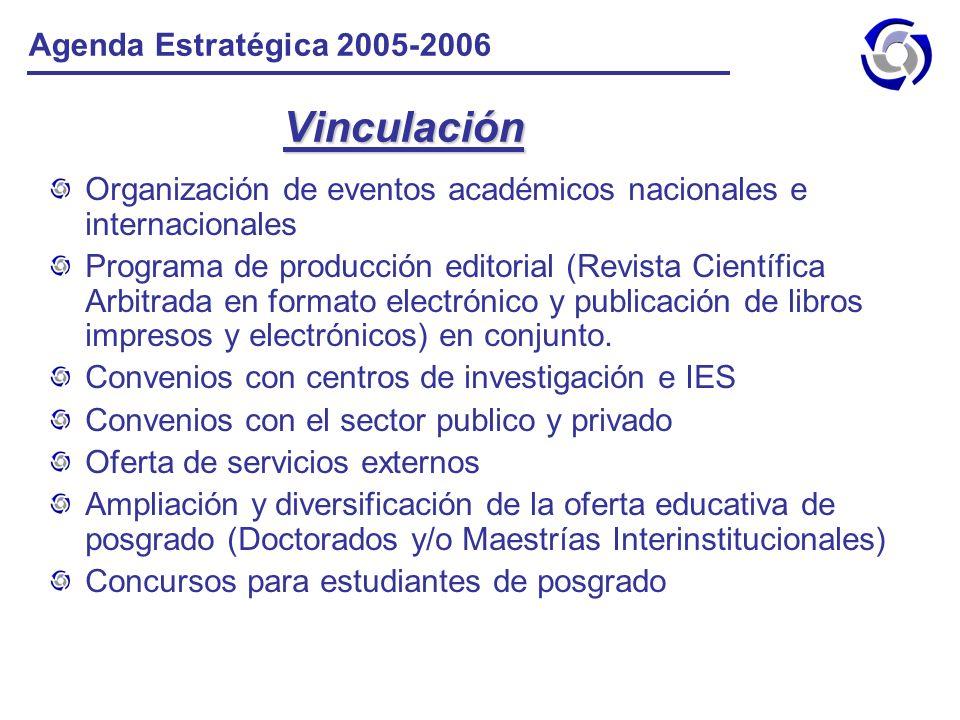 Vinculación Organización de eventos académicos nacionales e internacionales Programa de producción editorial (Revista Científica Arbitrada en formato
