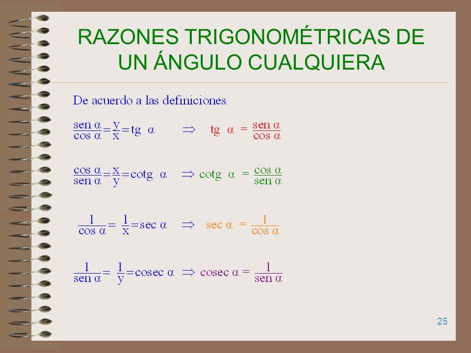 24 RAZONES TRIGONOMÉTRICAS DE UN ÁNGULO CUALQUIERA X Y O a 1 P(x,y) Q(x,y) r Observamos que los valores de las relaciones trigonométricas, no dependen