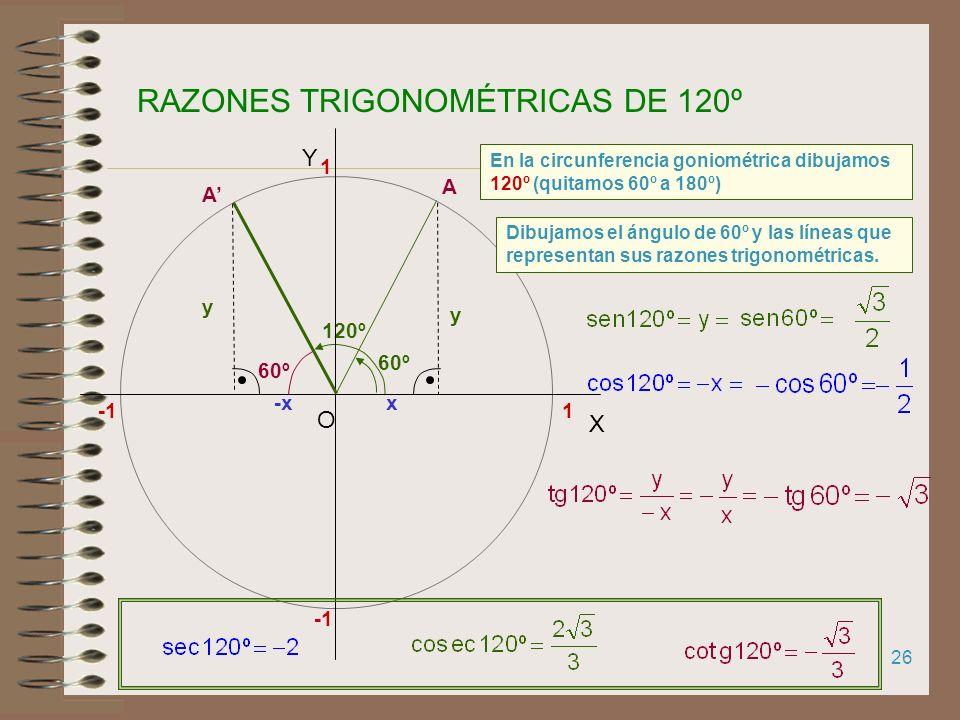 25 RAZONES TRIGONOMÉTRICAS DE UN ÁNGULO CUALQUIERA