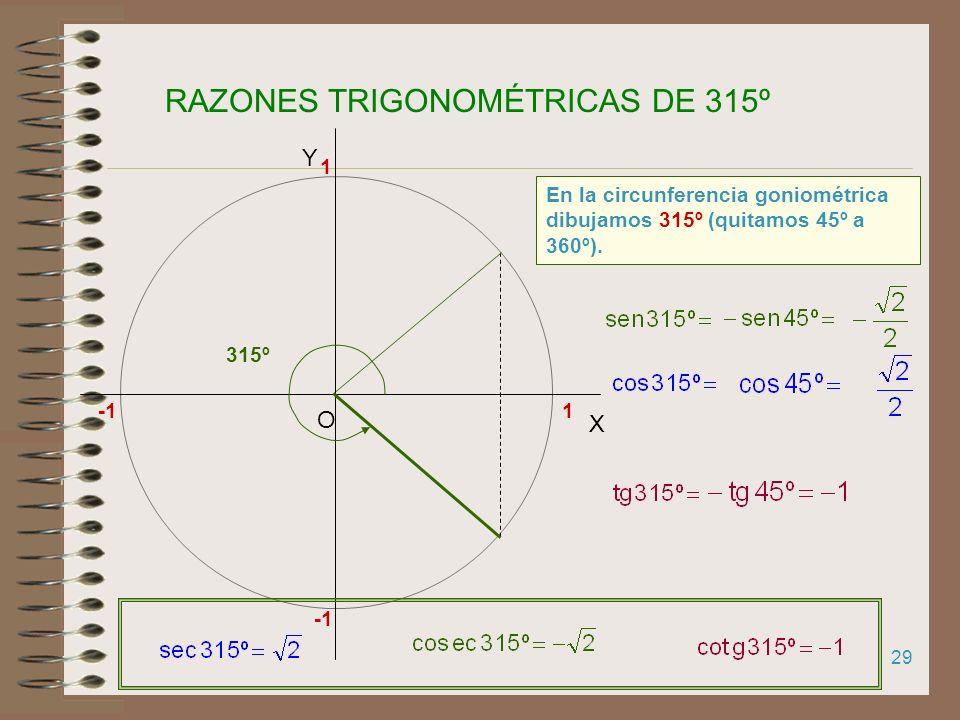 28 RELACIÓN ENTRE LAS RAZONES TRIGONOMÉTRICAS DE ÁNGULOS QUE DIFIEREN EN 180º A 1 X Y O 1 y 180º + y π + En la circunferencia goniométrica dibujamos y