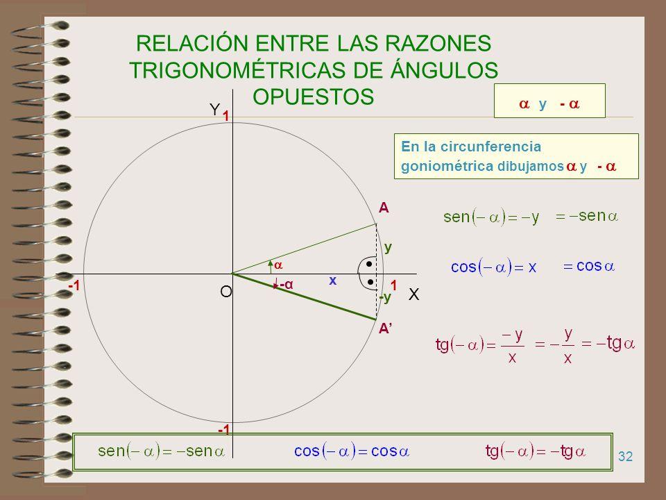31 RELACIÓN ENTRE LAS RAZONES TRIGONOMÉTRICAS DE ÁNGULOS SUPLEMENTARIOS A 180º- 1 X Y O 1 y 180º - y π - En la circunferencia goniométrica dibujamos y