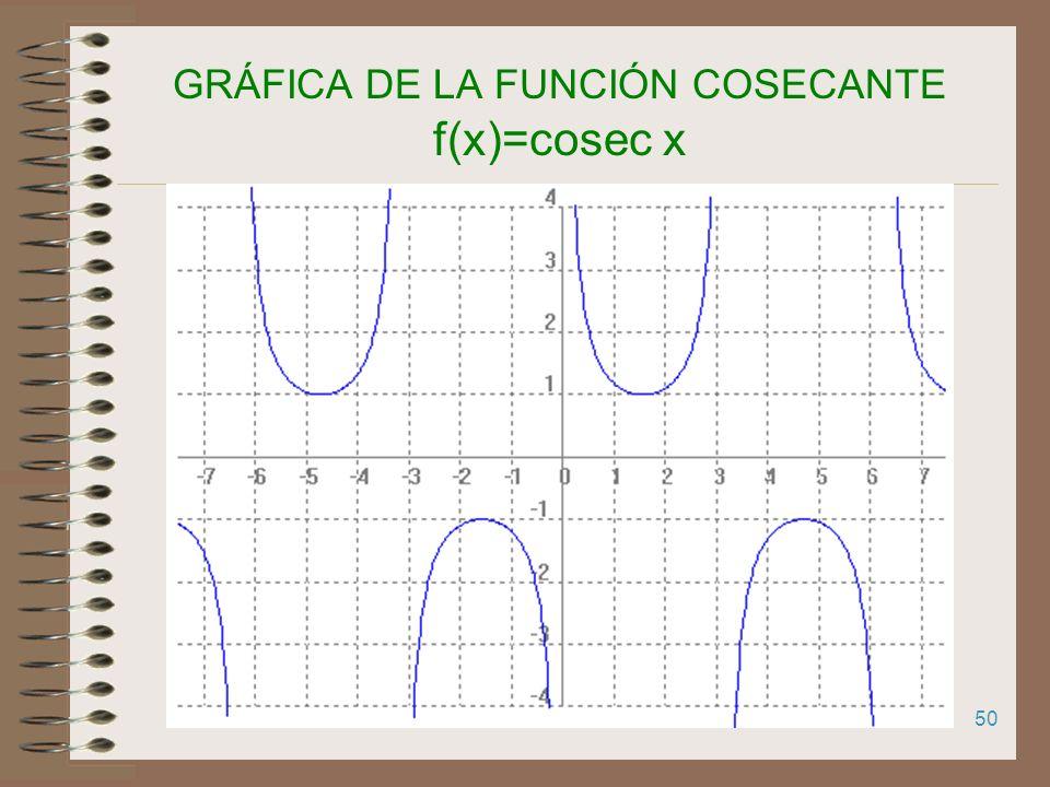 49 GRÁFICA DE LA FUNCIÓN COSECANTE f(x)=cosec x