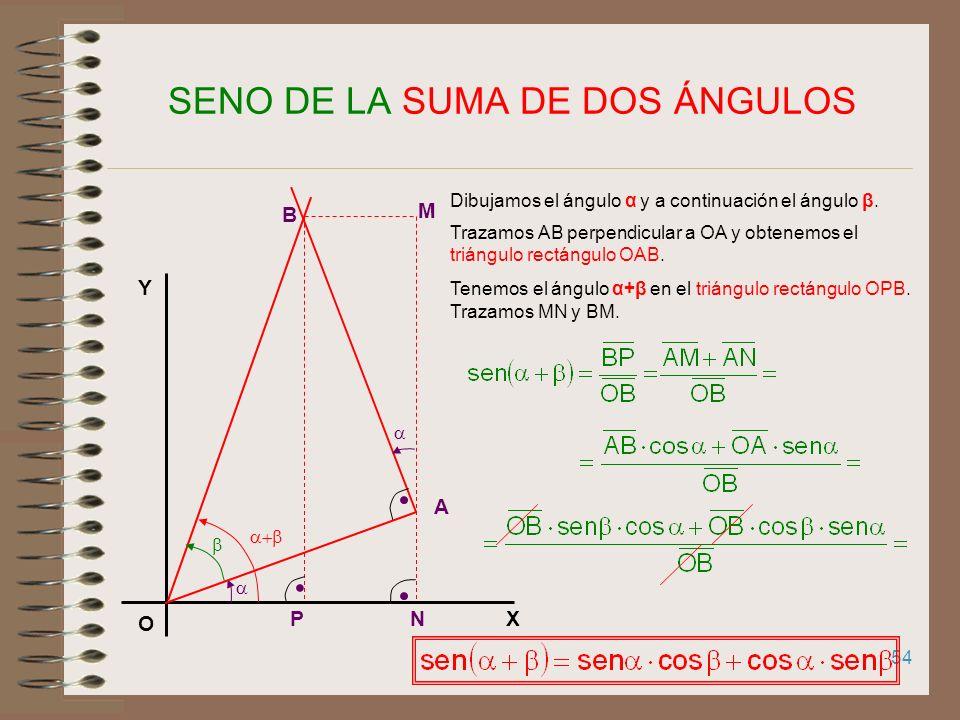 1.RAZONES TRIGONOMÉTRICAS DE LA SUMA Y DE LA DIFERENCIA DE ÁNGULOS 2.R.T. DEL ÁNGULO DOBLE. 3.R.T. DEL ÁNGULO MITAD 4.TEOREMA DEL SENO 5.TEOREMA DEL C