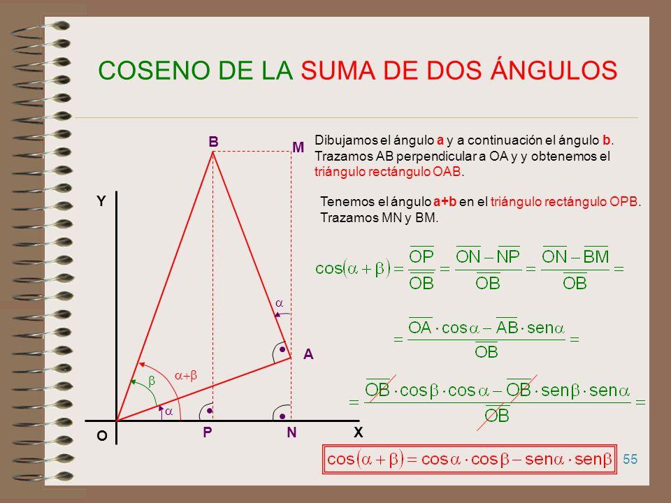 54 SENO DE LA SUMA DE DOS ÁNGULOS A O X Y N M P B Dibujamos el ángulo α y a continuación el ángulo β. Tenemos el ángulo α+β en el triángulo rectángulo