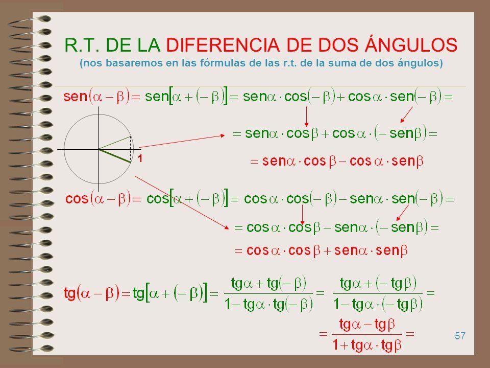 56 TANGENTE DE LA SUMA DE DOS ÁNGULOS Si dividimos numerador y denominador por cosa. cosb Simplifi- cando