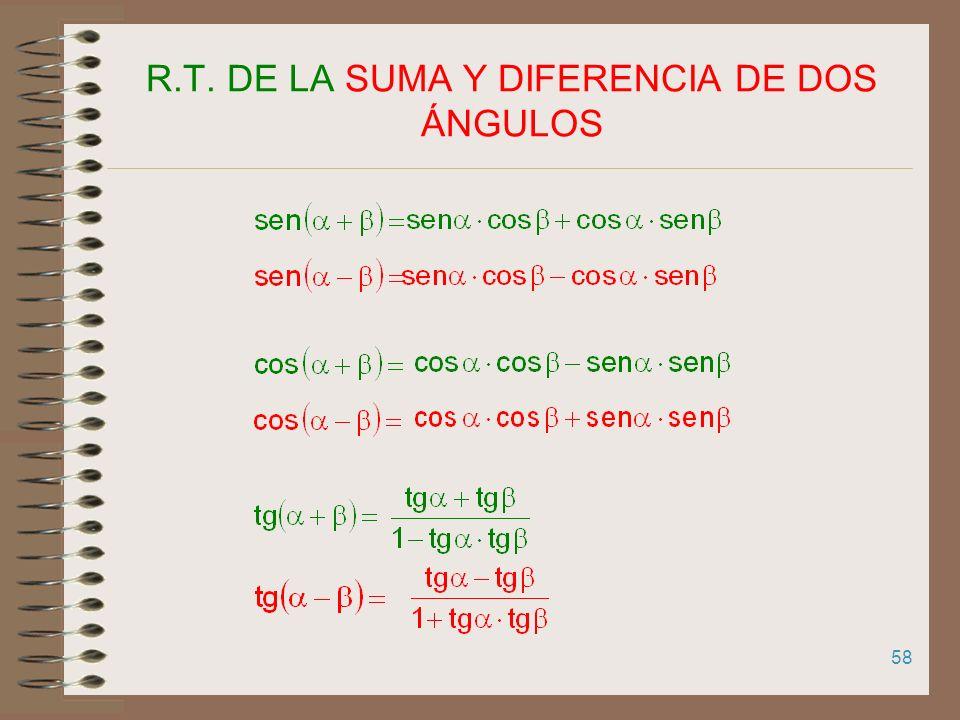 57 R.T. DE LA DIFERENCIA DE DOS ÁNGULOS (nos basaremos en las fórmulas de las r.t. de la suma de dos ángulos) 1