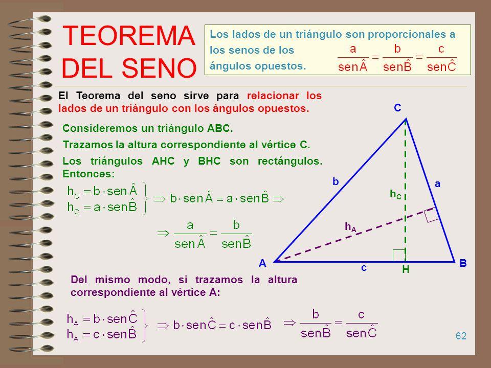 1.Teorema del seno 2.Teorema del coseno
