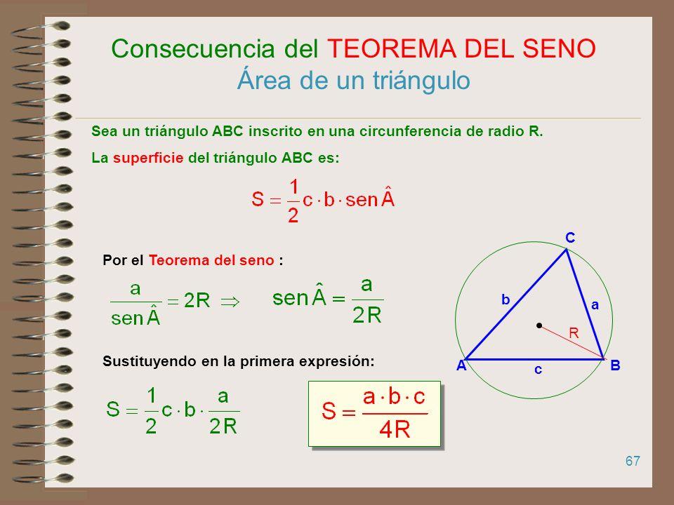 66 Consecuencia del TEOREMA DEL SENO Área de un triángulo hChC C BA a b c H La superficie del triángulo ABC es: En el triángulo AHC : Sustituyendo en