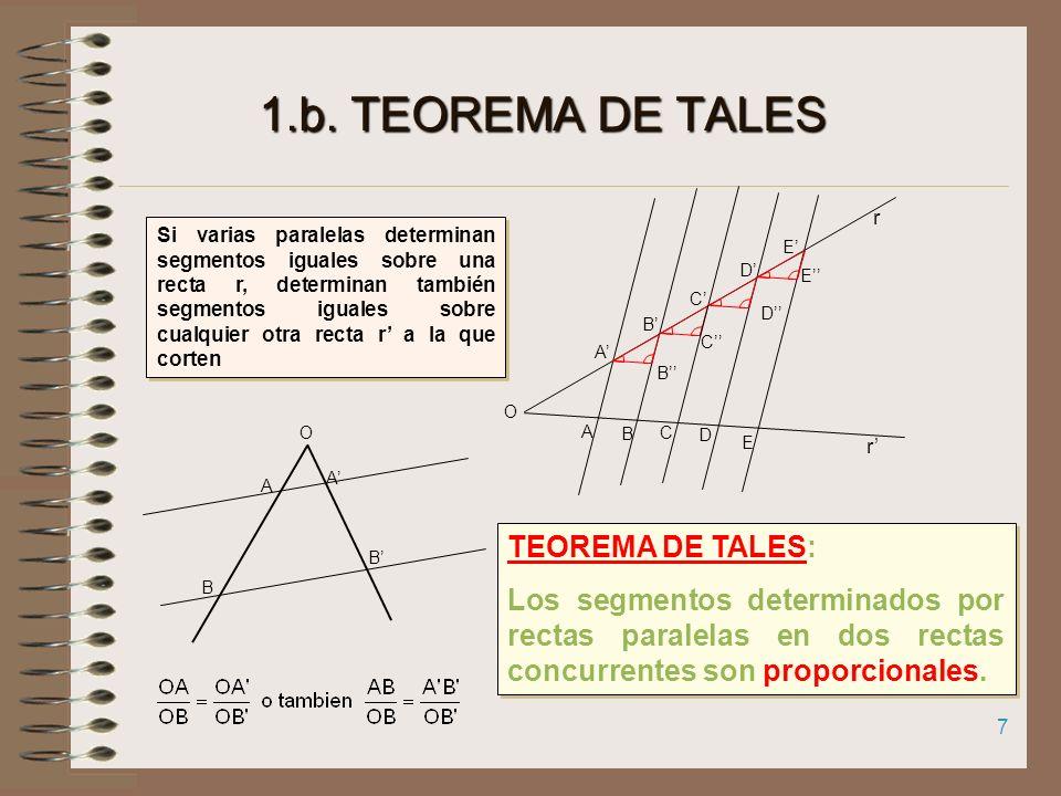 6 1.a. Proporcionalidad de segmentos y semejanza Sombra del árbol grande (S) S. árbol pequeño (s) H h Las sombras de los dos árboles son proporcionale