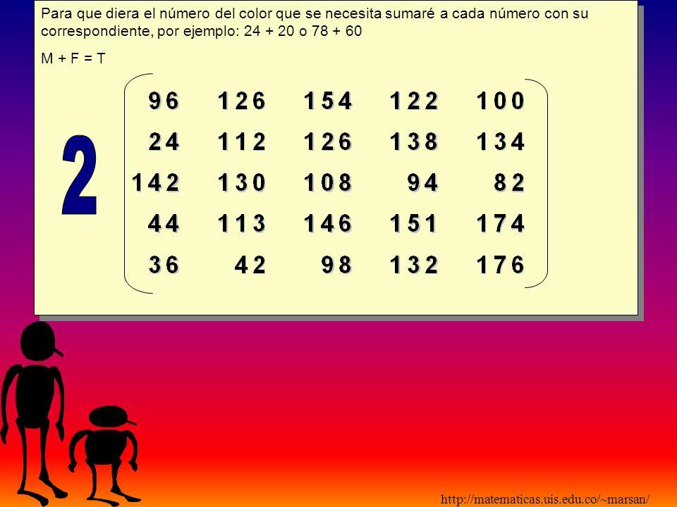 http://matematicas.uis.edu.co/~marsan/ Para hallar el número del color necesario dependiendo de la altura, realicé las mismas operaciones anteriores.