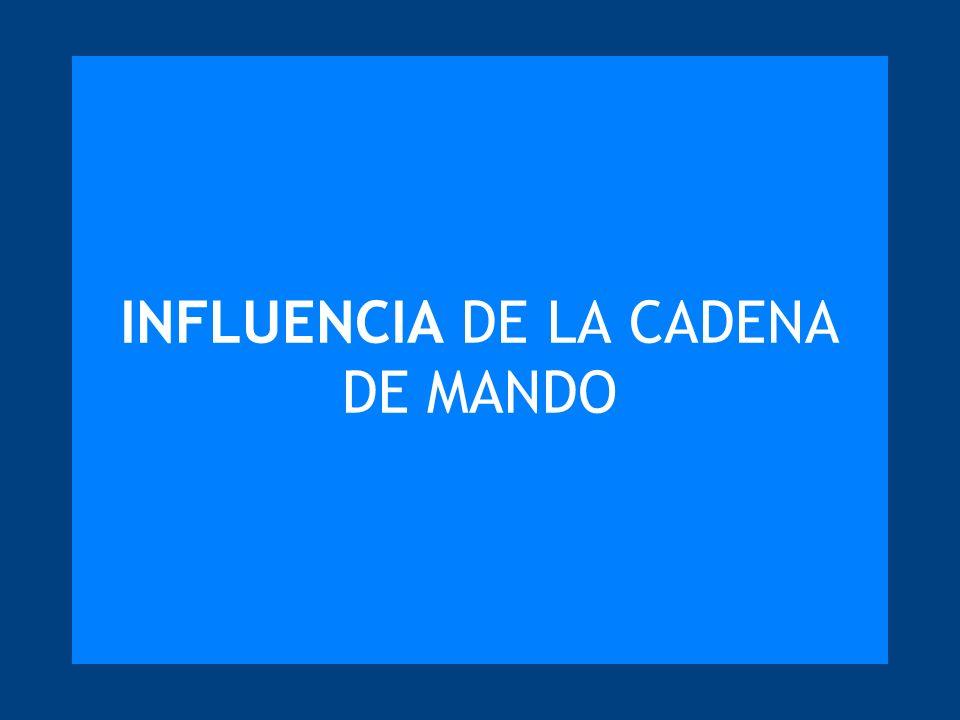 INFLUENCIA DE LA CADENA DE MANDO
