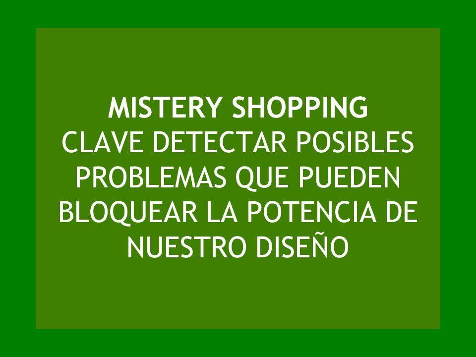 MISTERY SHOPPING CLAVE DETECTAR POSIBLES PROBLEMAS QUE PUEDEN BLOQUEAR LA POTENCIA DE NUESTRO DISEÑO