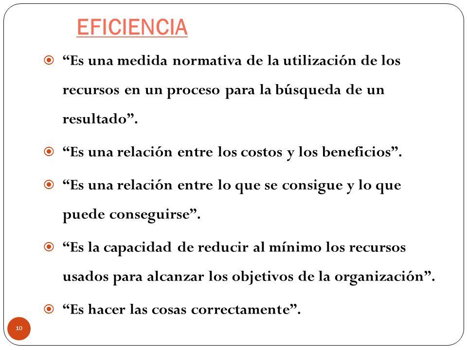 EFICIENCIA 10 Es una medida normativa de la utilización de los recursos en un proceso para la búsqueda de un resultado. Es una relación entre los cost