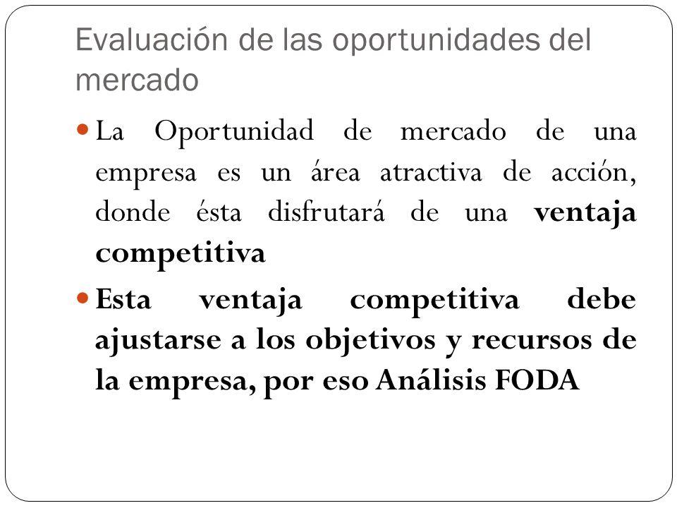 Evaluación de las oportunidades del mercado La Oportunidad de mercado de una empresa es un área atractiva de acción, donde ésta disfrutará de una vent