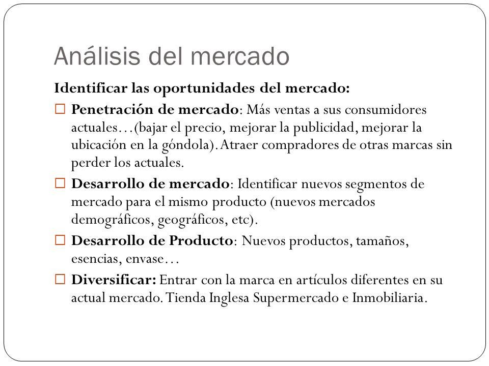 Análisis del mercado Identificar las oportunidades del mercado: Penetración de mercado: Más ventas a sus consumidores actuales…(bajar el precio, mejor