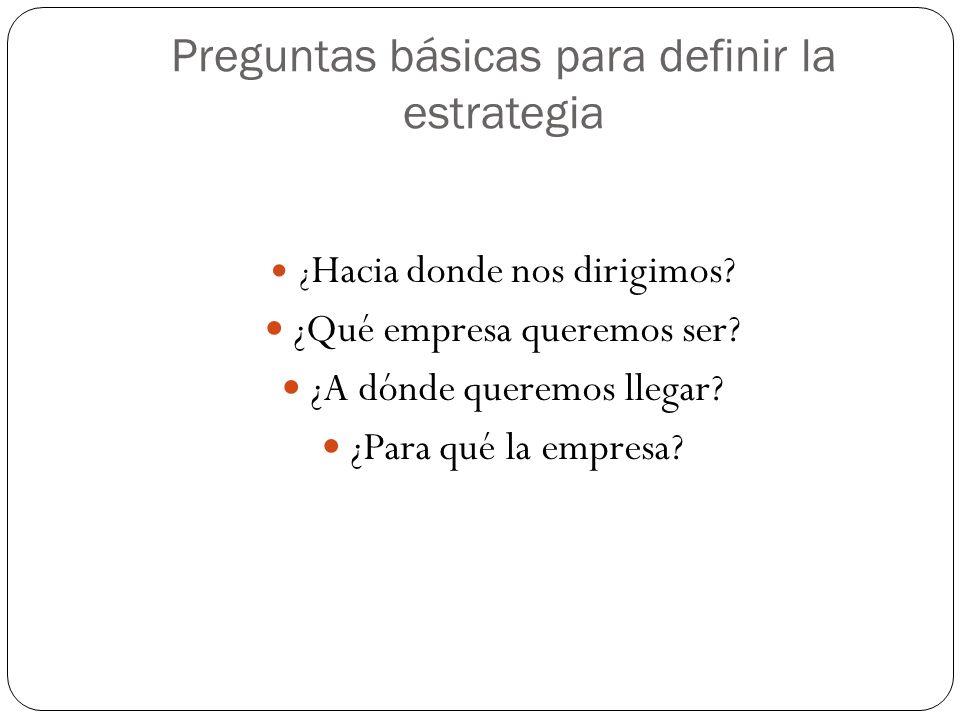 Preguntas básicas para definir la estrategia ¿ Hacia donde nos dirigimos? ¿Qué empresa queremos ser? ¿A dónde queremos llegar? ¿Para qué la empresa?