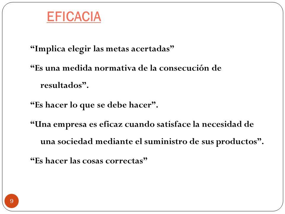 EFICACIA 9 Implica elegir las metas acertadas Es una medida normativa de la consecución de resultados. Es hacer lo que se debe hacer. Una empresa es e