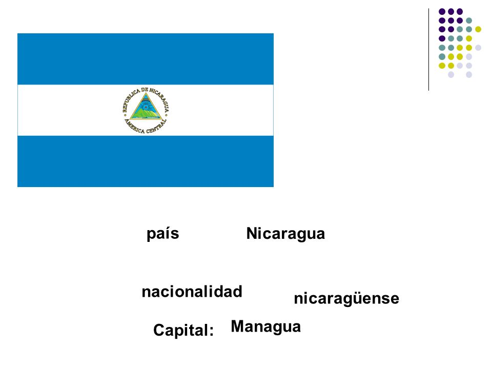 país Nicaragua nacionalidad nicaragüense Capital: Managua
