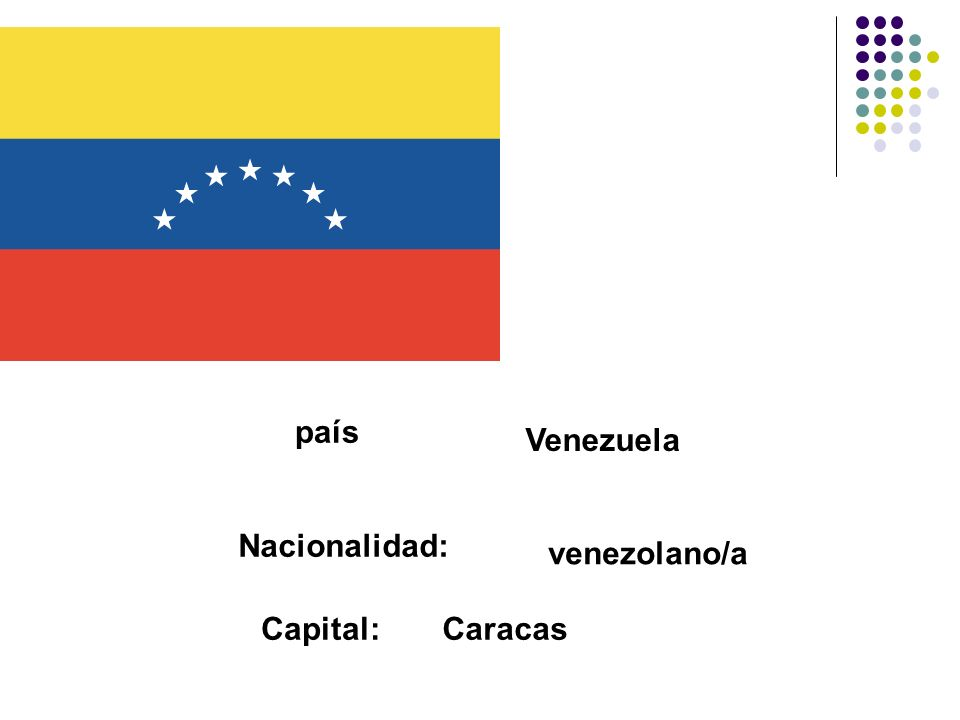 país Venezuela Nacionalidad: venezolano/a Capital:Caracas
