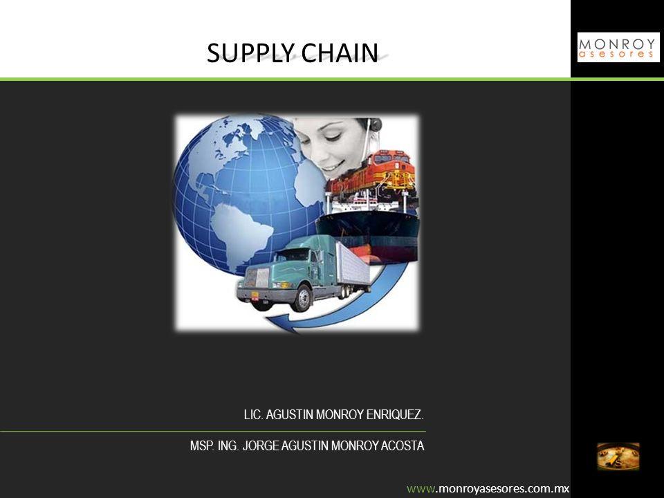 Fuentes de variabilidad en la cadena La cadena de suministro puede verse afectada por variación en el Mercado, Procesos y No colaboración entre los eslabones.