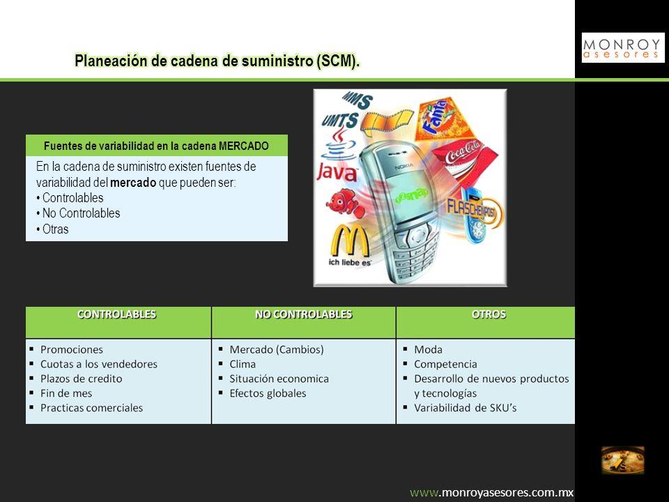 Fuentes de variabilidad en la cadena MERCADO En la cadena de suministro existen fuentes de variabilidad del mercado que pueden ser: Controlables No Co