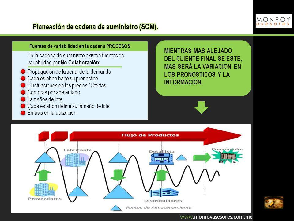 Fuentes de variabilidad en la cadena PROCESOS En la cadena de suministro existen fuentes de variabilidad por No Colaboración : Propagación de la señal