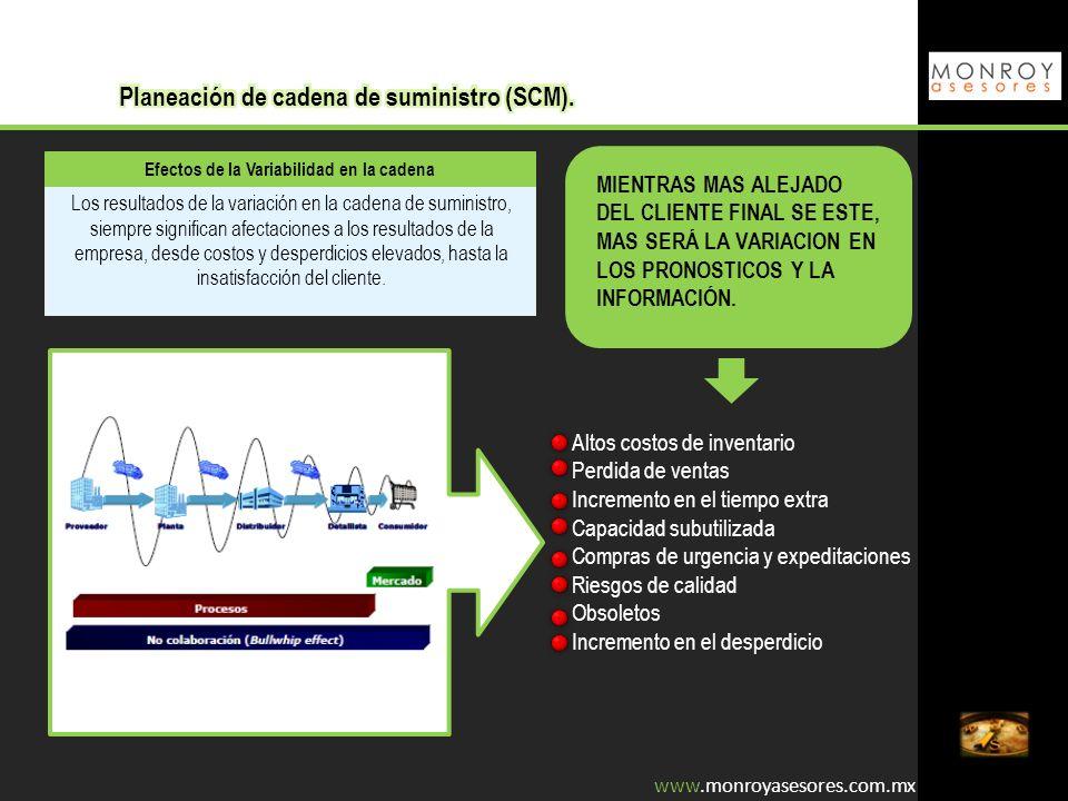 Efectos de la Variabilidad en la cadena Los resultados de la variación en la cadena de suministro, siempre significan afectaciones a los resultados de