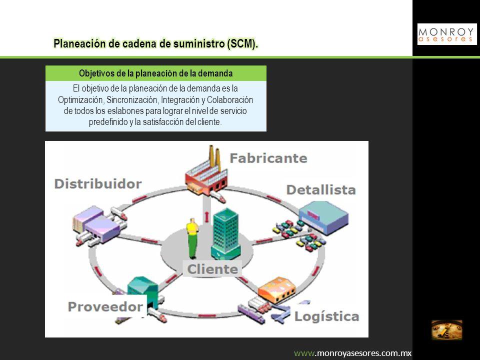 www.monroyasesores.com.mx Objetivos de la planeación de la demanda El objetivo de la planeación de la demanda es la Optimización, Sincronización, Inte