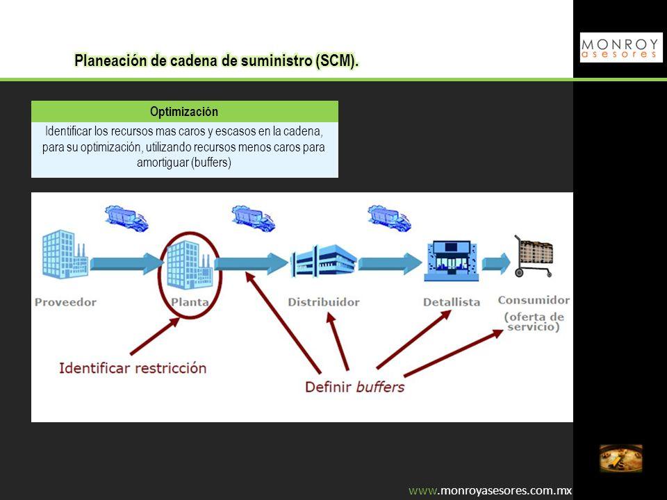 www.monroyasesores.com.mx Optimización Identificar los recursos mas caros y escasos en la cadena, para su optimización, utilizando recursos menos caro
