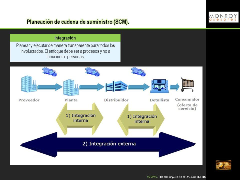 www.monroyasesores.com.mx Integración Planear y ejecutar de manera transparente para todos los involucrados. El enfoque debe ser a procesos y no a fun