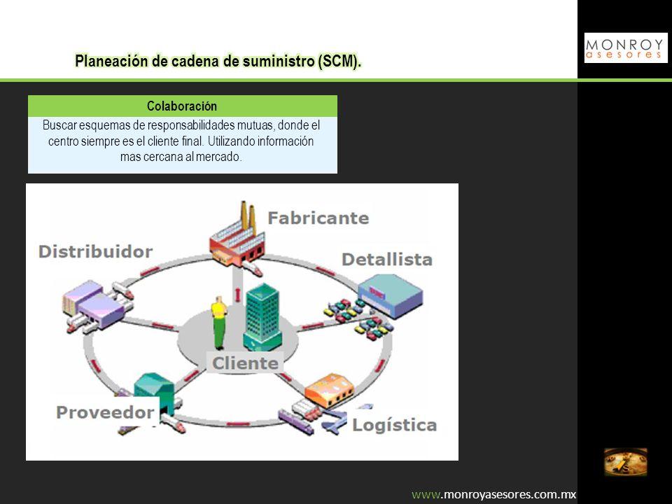 www.monroyasesores.com.mx Colaboración Buscar esquemas de responsabilidades mutuas, donde el centro siempre es el cliente final. Utilizando informació