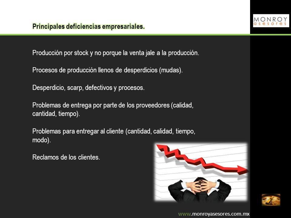 Proveedores Abasteci- mientos Manufac- tura AlmacenesDetallistaClientes Centros de Distribución www.monroyasesores.com.mx