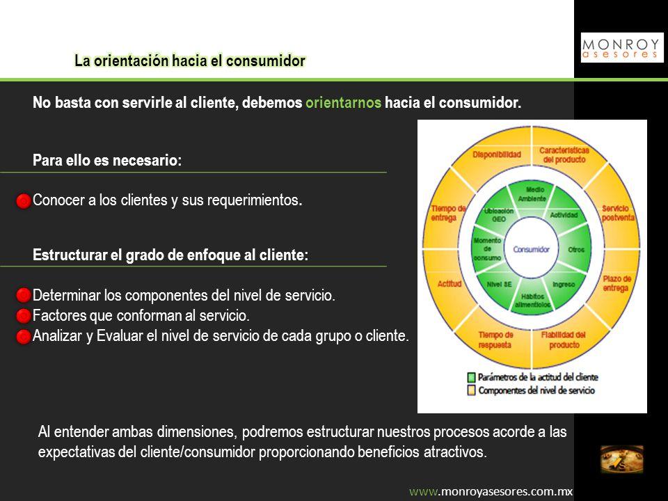 No basta con servirle al cliente, debemos orientarnos hacia el consumidor. Para ello es necesario: Conocer a los clientes y sus requerimientos. Estruc