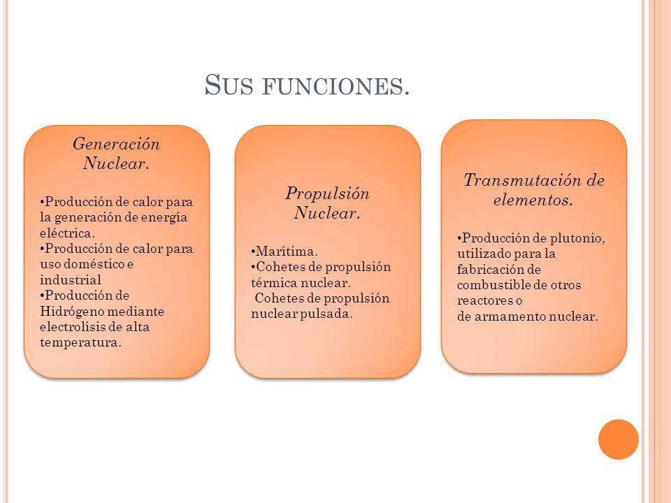 S US FUNCIONES.Generación Nuclear. Producción de calor para la generación de energía eléctrica.